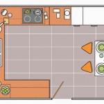 10-schita plan bucatarie moderna 9 metri patrati cu mobilier proiectat pe 3 laturi