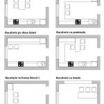 13-variante de configurare a mobilierui de bucatarie