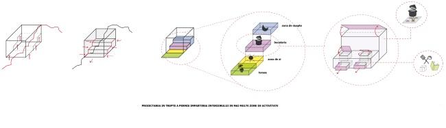 16-schita diagrama 3d casa mica 35 mp doar parter imparit pe 3 nivele