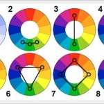 2-ghid de asortare a culorilor cu ajutorul spectrului cromatic