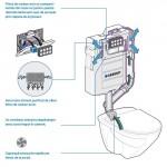 2-schita structura interioara rezervor incastrabil Geberit Sigma 40 Duo Fresh