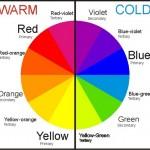 2-spectru cromatic al culorilor