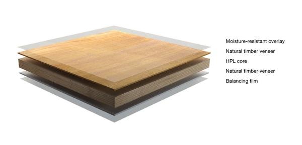 straturi panouri decorative din lemn