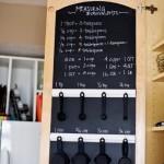 6-tabla de scris pe interiorul usii unui dulap de bucatarie