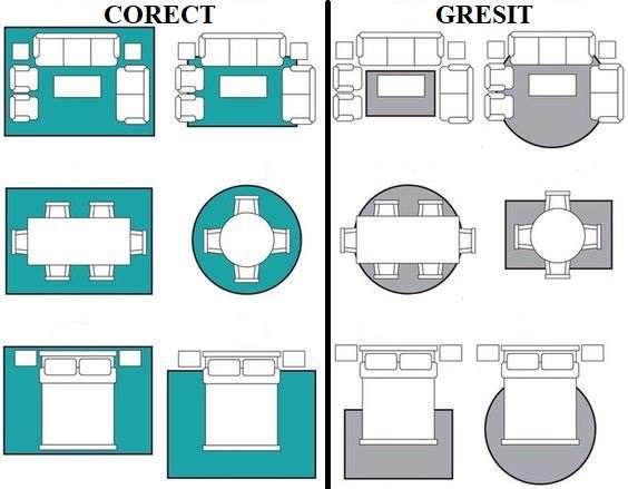 7-schema-dimensionare-covor-forma-dimensiune