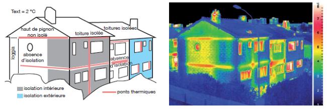 casa imagine termografie