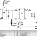 schema arca puffer centrala